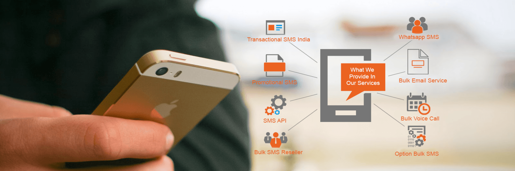 GNG Group's BULK SMS service, World's largest bulk sms, sms